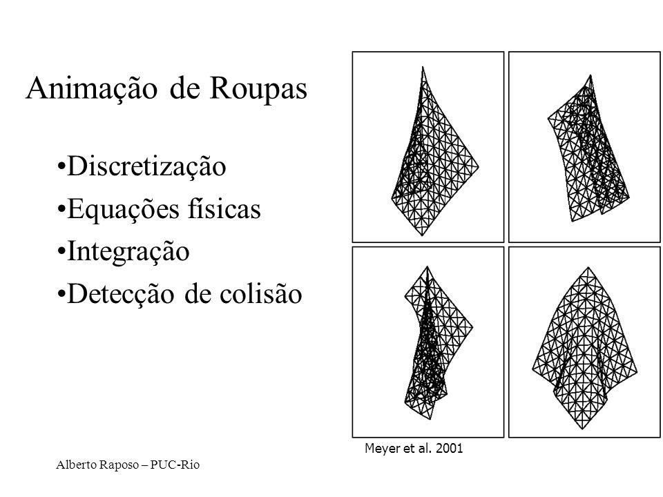 Alberto Raposo – PUC-Rio Animação de Roupas Discretização Equações físicas Integração Detecção de colisão Meyer et al. 2001