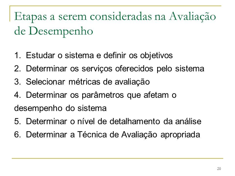 20 Etapas a serem consideradas na Avaliação de Desempenho 1. Estudar o sistema e definir os objetivos 2. Determinar os serviços oferecidos pelo sistem