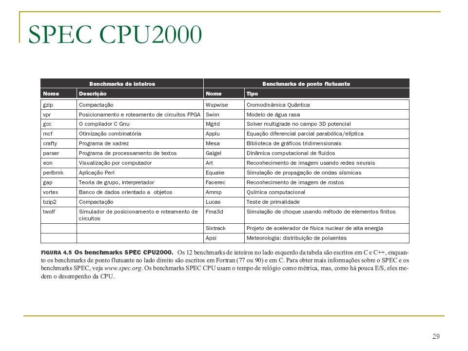29 SPEC CPU2000