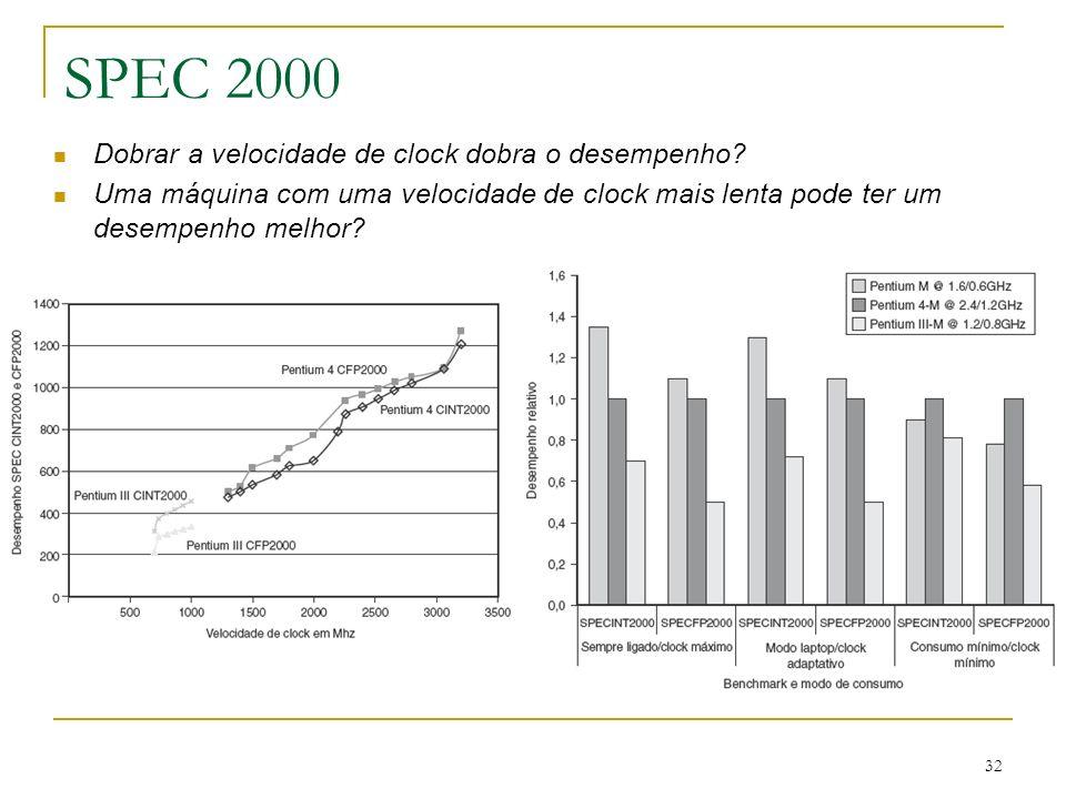 32 SPEC 2000 Dobrar a velocidade de clock dobra o desempenho? Uma máquina com uma velocidade de clock mais lenta pode ter um desempenho melhor?