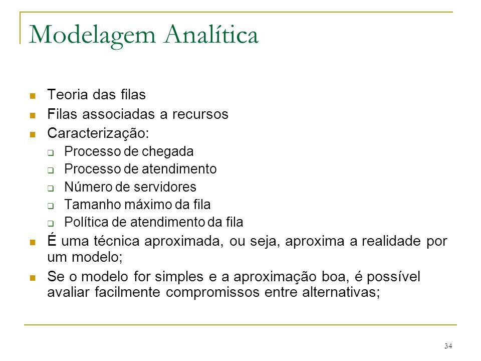 34 Modelagem Analítica Teoria das filas Filas associadas a recursos Caracterização: Processo de chegada Processo de atendimento Número de servidores T
