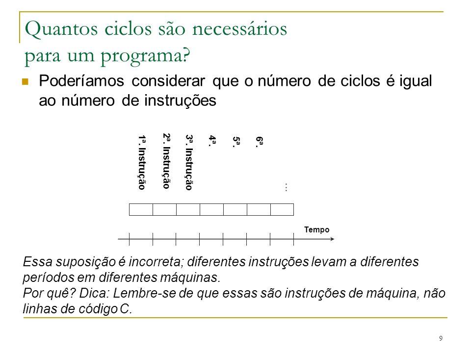10 Diferentes números de ciclos para diferentes instruções A multiplicação leva mais tempo do que a adição As operações de ponto flutuante levam mais tempo do que as operações de inteiros Acessar a memória leva mais tempo do que acessar os registradores Importante: mudar o tempo de ciclo normalmente muda o número de ciclos necessários para várias instruções