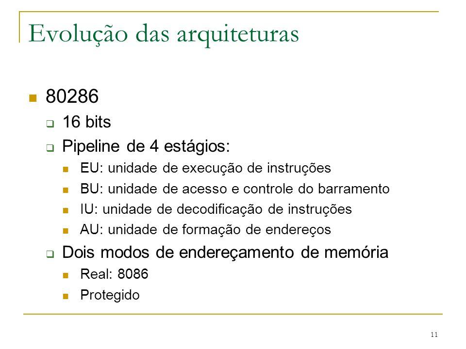 11 Evolução das arquiteturas 80286 16 bits Pipeline de 4 estágios: EU: unidade de execução de instruções BU: unidade de acesso e controle do barramento IU: unidade de decodificação de instruções AU: unidade de formação de endereços Dois modos de endereçamento de memória Real: 8086 Protegido