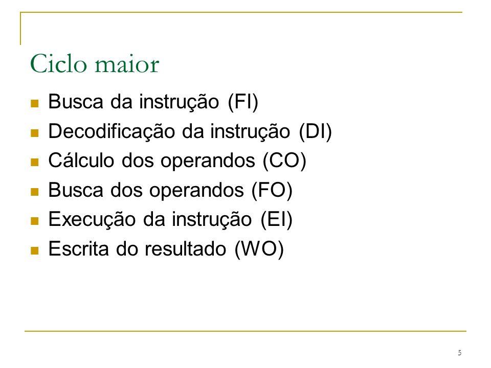 5 Ciclo maior Busca da instrução (FI) Decodificação da instrução (DI) Cálculo dos operandos (CO) Busca dos operandos (FO) Execução da instrução (EI) Escrita do resultado (WO)