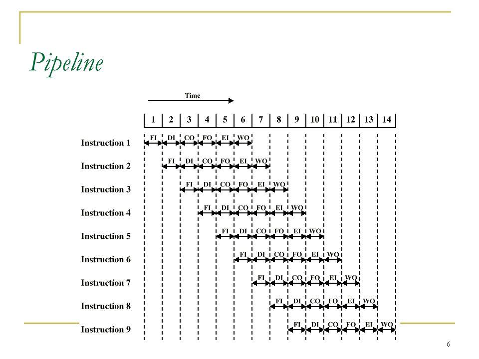 17 Problemas com Pipelines Conflitos Estruturais Ocorre quando duas instruções tentam acessar o mesmo dispositivo ao mesmo tempo Soluções: Duplicar unidades funcionais Aumentar o número de portas de acesso à memória principal Separar cache de dados e de instruções (L1)