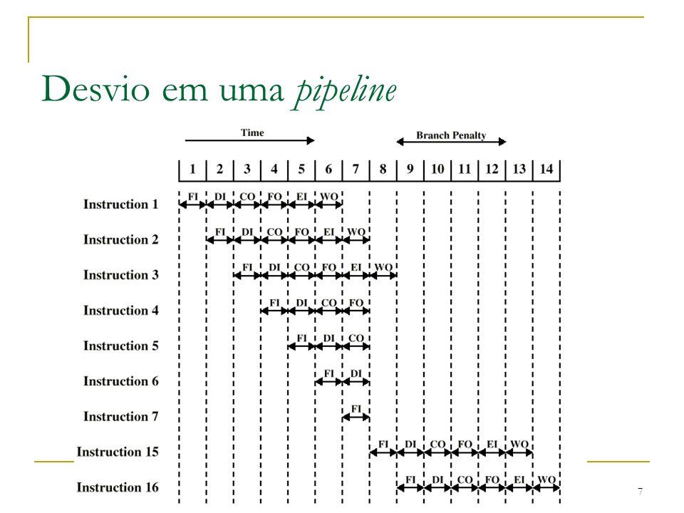 8 Pipeline Problemas Concorrência por recursos (barramentos, registradores, etc.) Desvios condicionais ou incondicionais Dependência dos dados