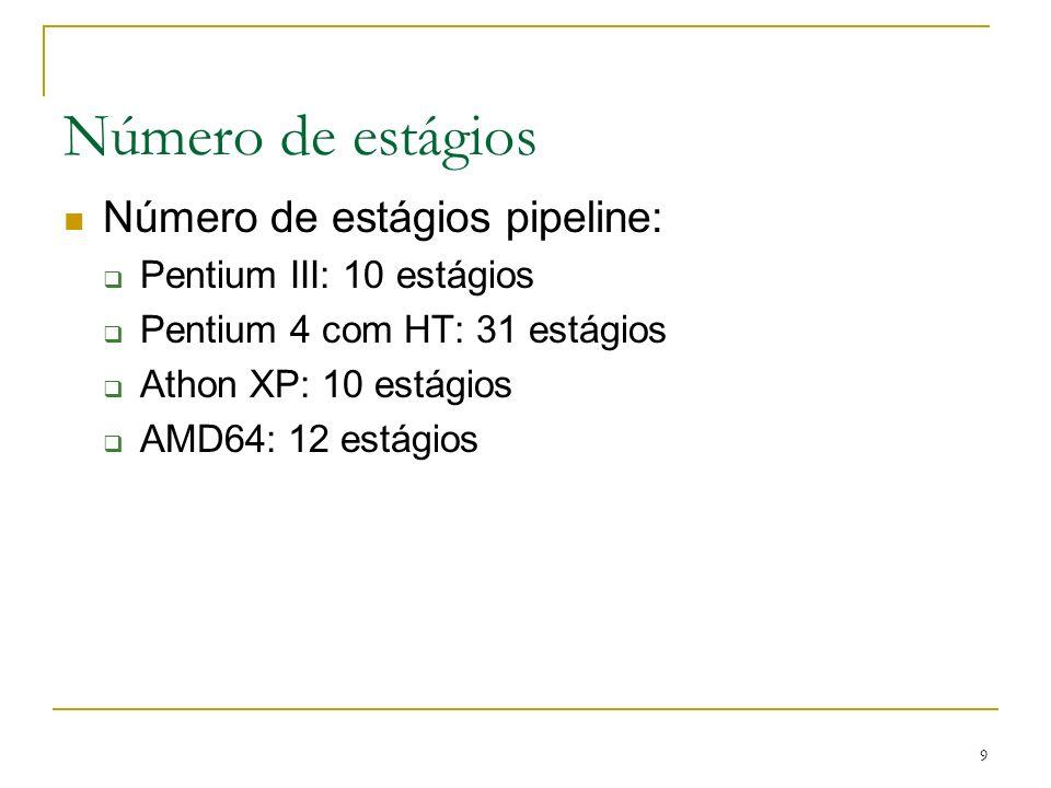 9 Número de estágios Número de estágios pipeline: Pentium III: 10 estágios Pentium 4 com HT: 31 estágios Athon XP: 10 estágios AMD64: 12 estágios