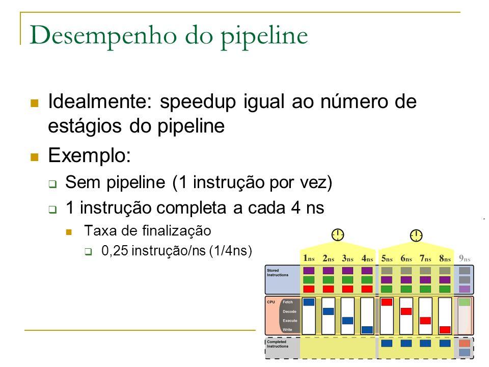 2 Desempenho do pipeline Idealmente: speedup igual ao número de estágios do pipeline Exemplo: Sem pipeline (1 instrução por vez) 1 instrução completa