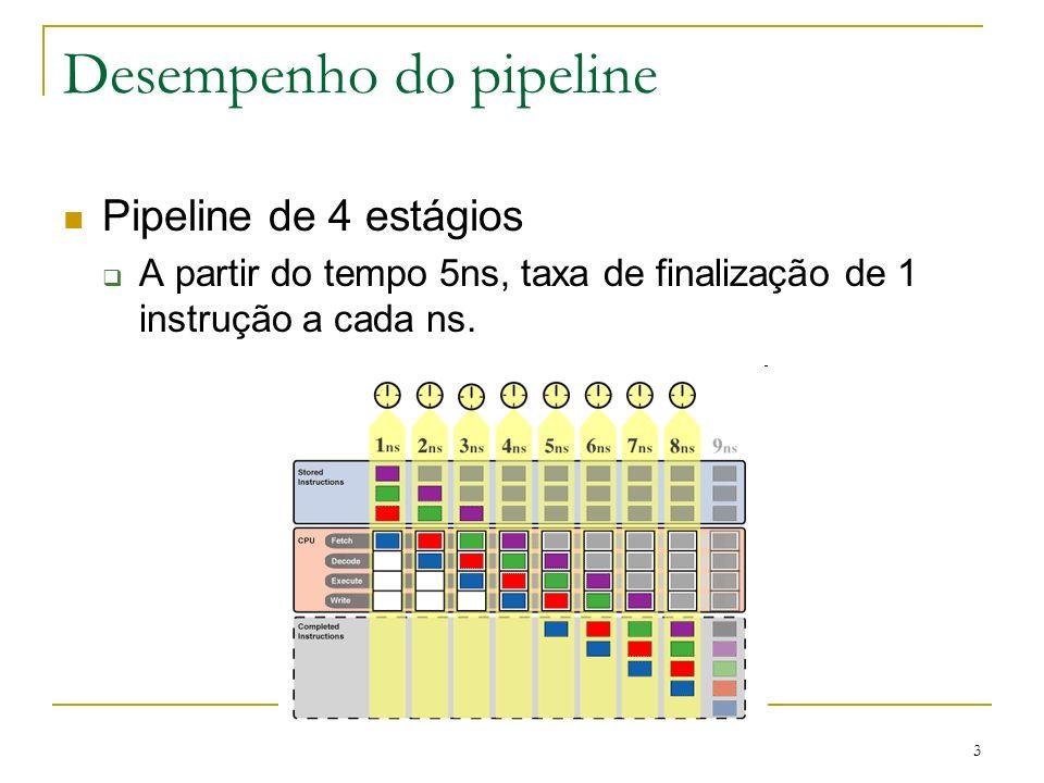 3 Desempenho do pipeline Pipeline de 4 estágios A partir do tempo 5ns, taxa de finalização de 1 instrução a cada ns.