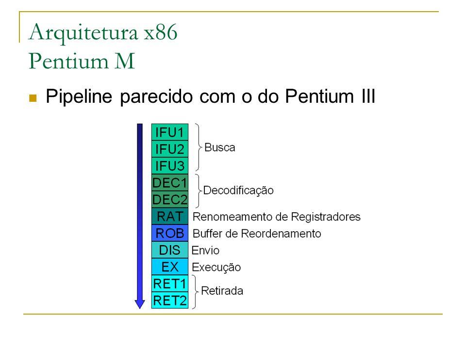 Arquitetura x86 Pentium M Pipeline parecido com o do Pentium III