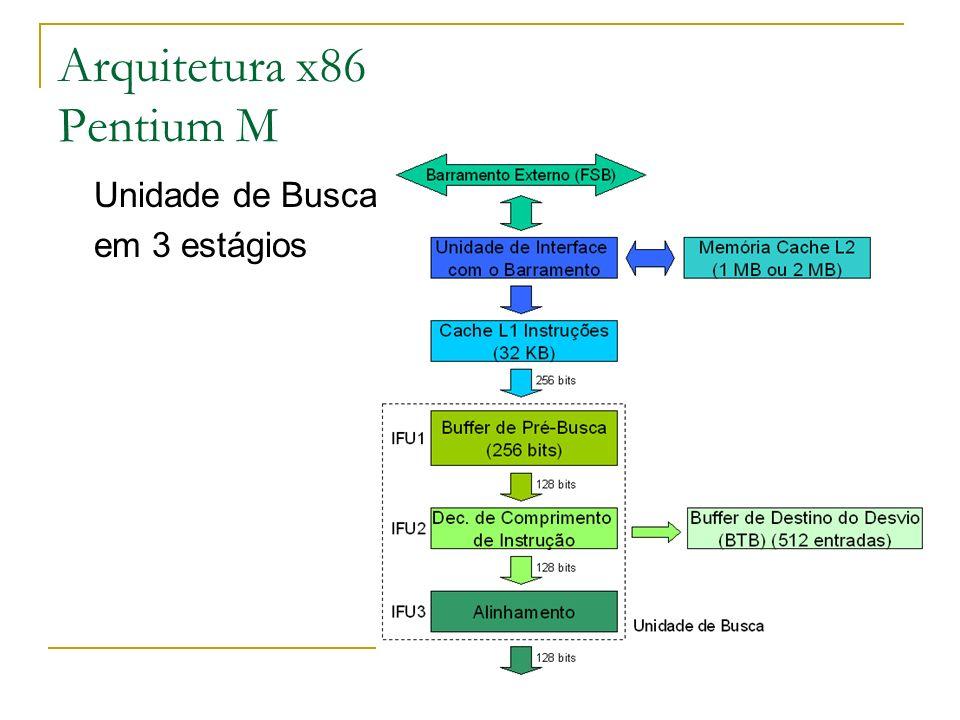 Arquitetura x86 Pentium M Unidade de Busca em 3 estágios
