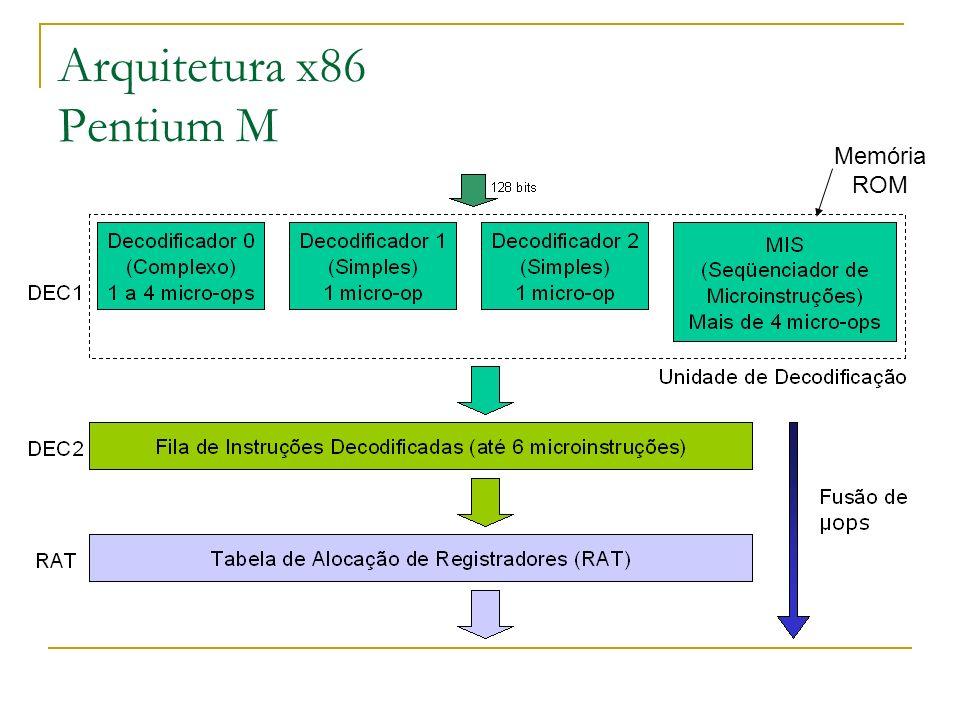 Arquitetura x86 Pentium M Memória ROM