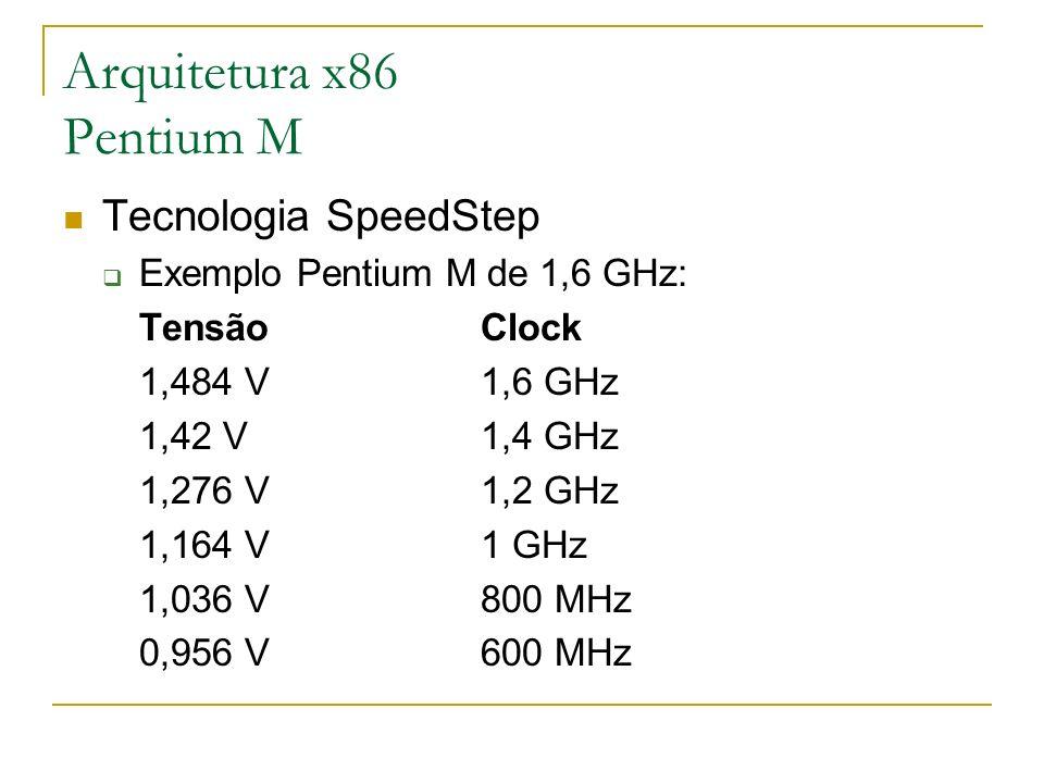 Arquitetura x86 Pentium M Tecnologia SpeedStep Exemplo Pentium M de 1,6 GHz: TensãoClock 1,484 V1,6 GHz 1,42 V1,4 GHz 1,276 V1,2 GHz 1,164 V1 GHz 1,03