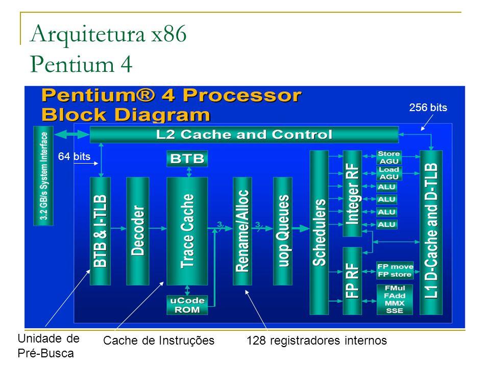Arquitetura x86 Pentium 4 256 bits 64 bits Cache de Instruções128 registradores internos Unidade de Pré-Busca