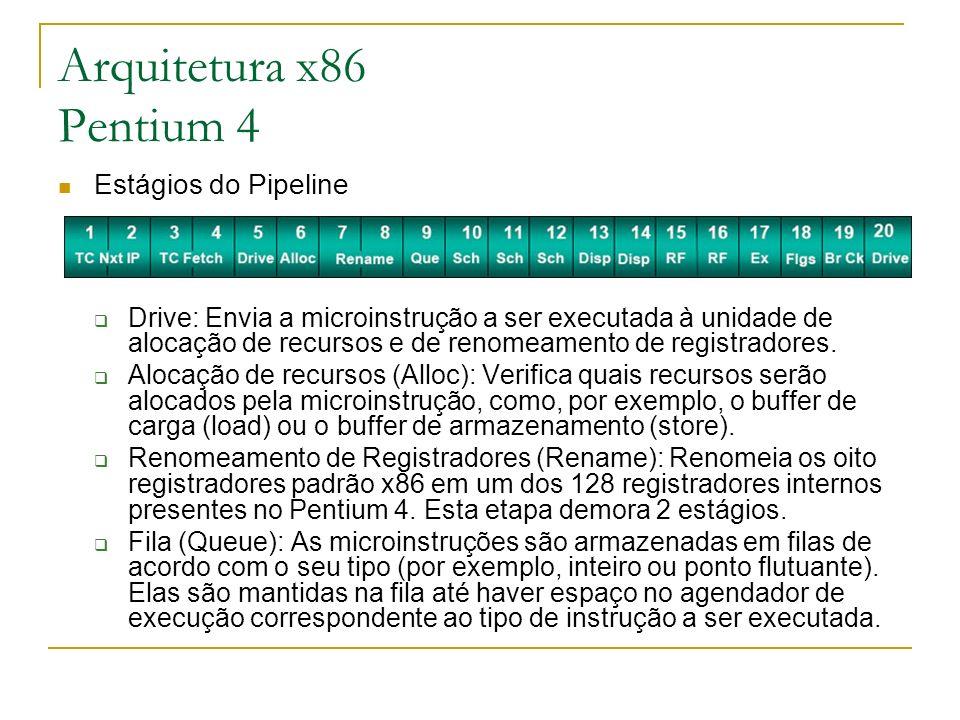 Estágios do Pipeline Drive: Envia a microinstrução a ser executada à unidade de alocação de recursos e de renomeamento de registradores. Alocação de r