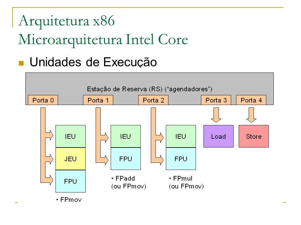 Arquitetura x86 Microarquitetura Intel Core Unidades de Execução