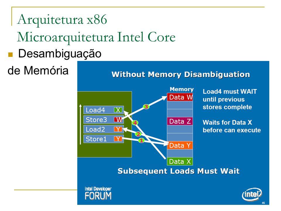 Arquitetura x86 Microarquitetura Intel Core Desambiguação de Memória