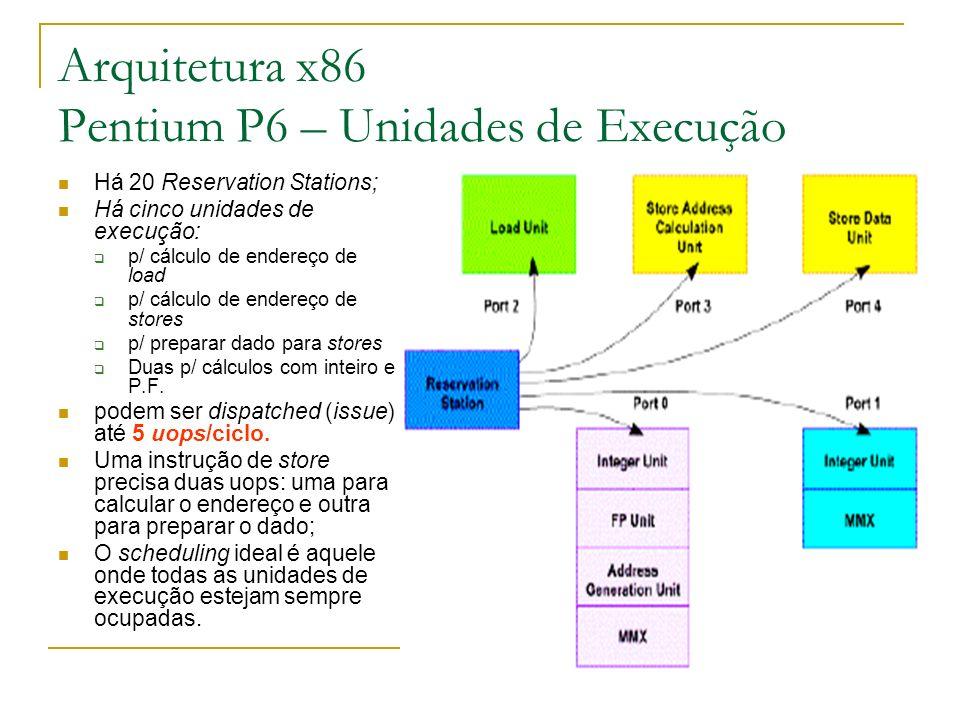 Arquitetura x86 Pentium P6 – Unidades de Execução Há 20 Reservation Stations; Há cinco unidades de execução: p/ cálculo de endereço de load p/ cálculo