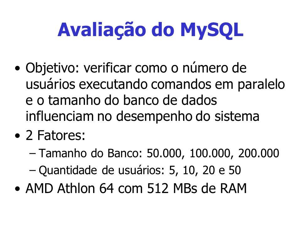 Avaliação do MySQL Objetivo: verificar como o número de usuários executando comandos em paralelo e o tamanho do banco de dados influenciam no desempen