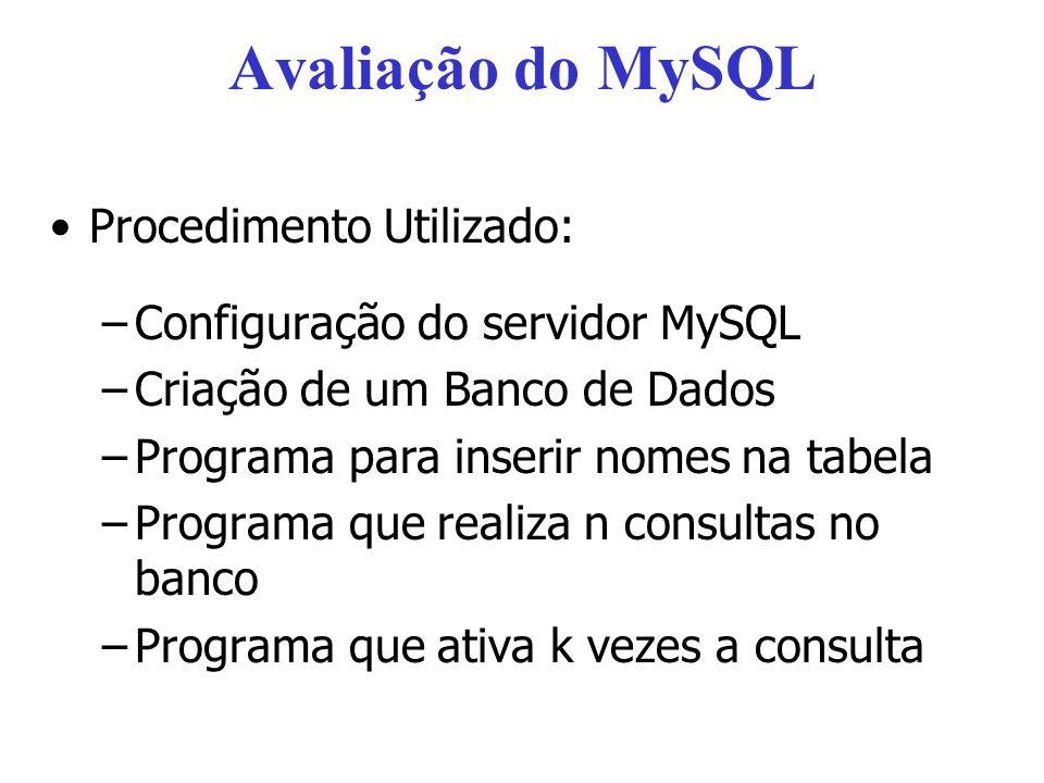 Avaliação do MySQL Procedimento Utilizado: –Configuração do servidor MySQL –Criação de um Banco de Dados –Programa para inserir nomes na tabela –Progr