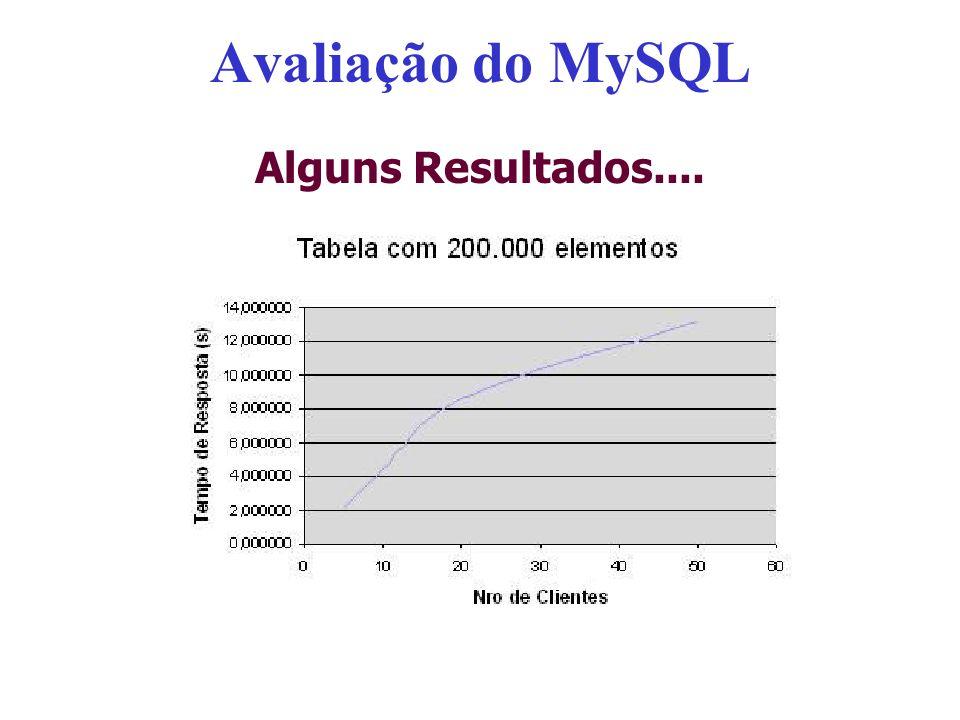 Avaliação do MySQL Alguns Resultados....