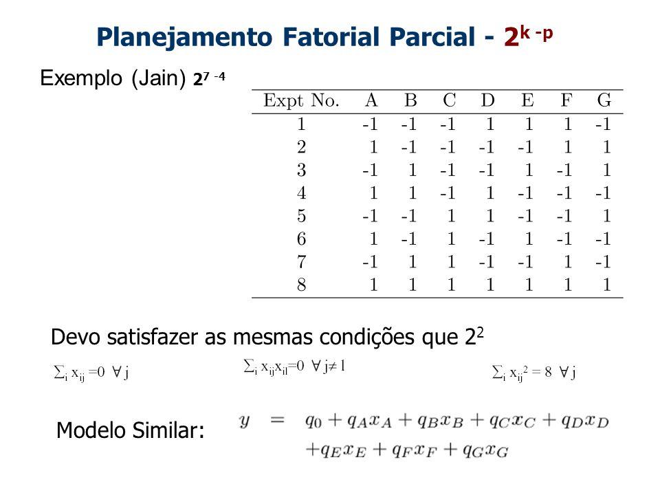Planejamento Fatorial Parcial - 2 k -p Exemplo (Jain) 2 7 -4 Devo satisfazer as mesmas condições que 2 2 Modelo Similar: