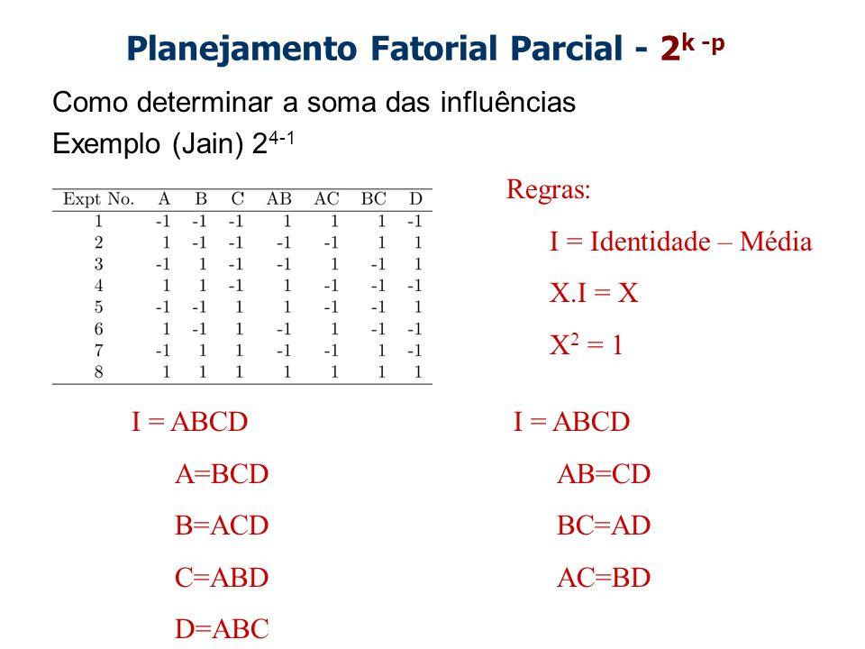 Planejamento Fatorial Parcial - 2 k -p Como determinar a soma das influências Exemplo (Jain) 2 4-1 I = ABCD A=BCD B=ACD C=ABD D=ABC Regras: I = Identi