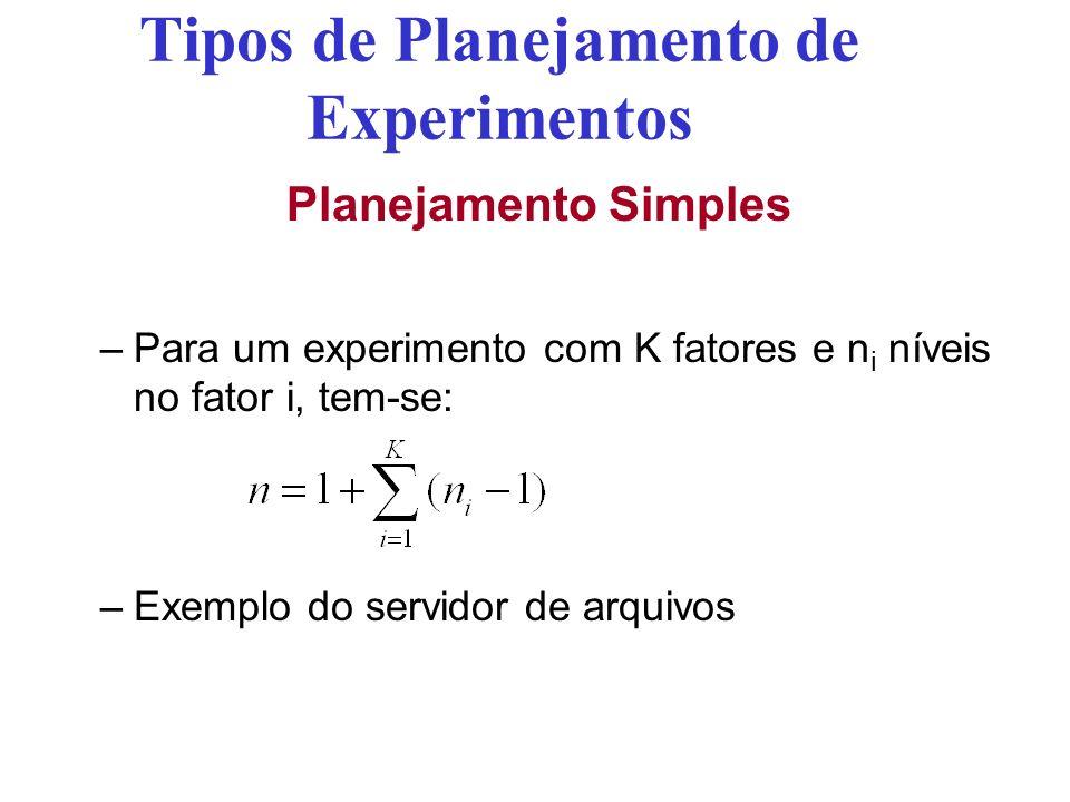 Tipos de Planejamento de Experimentos Planejamento Simples –Para um experimento com K fatores e n i níveis no fator i, tem-se: –Exemplo do servidor de