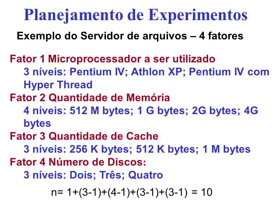 Fator 1 Microprocessador a ser utilizado 3 níveis: Pentium IV; Athlon XP; Pentium IV com Hyper Thread Fator 2 Quantidade de Memória 4 níveis: 512 M by
