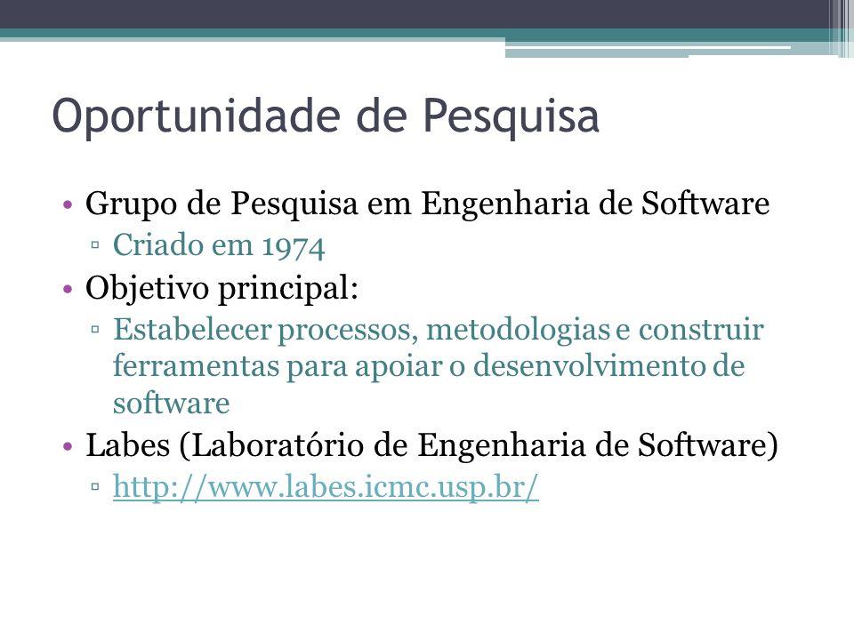Oportunidade de Pesquisa Grupo de Pesquisa em Engenharia de Software Criado em 1974 Objetivo principal: Estabelecer processos, metodologias e construi