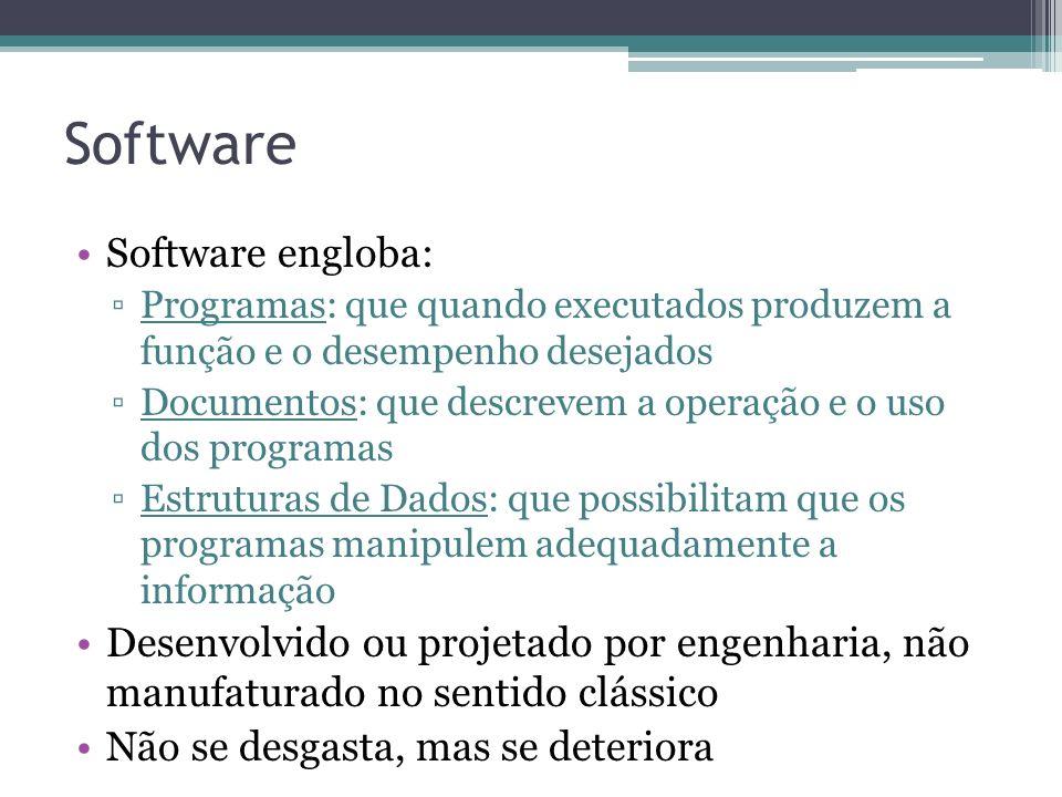 Software Software engloba: Programas: que quando executados produzem a função e o desempenho desejados Documentos: que descrevem a operação e o uso do