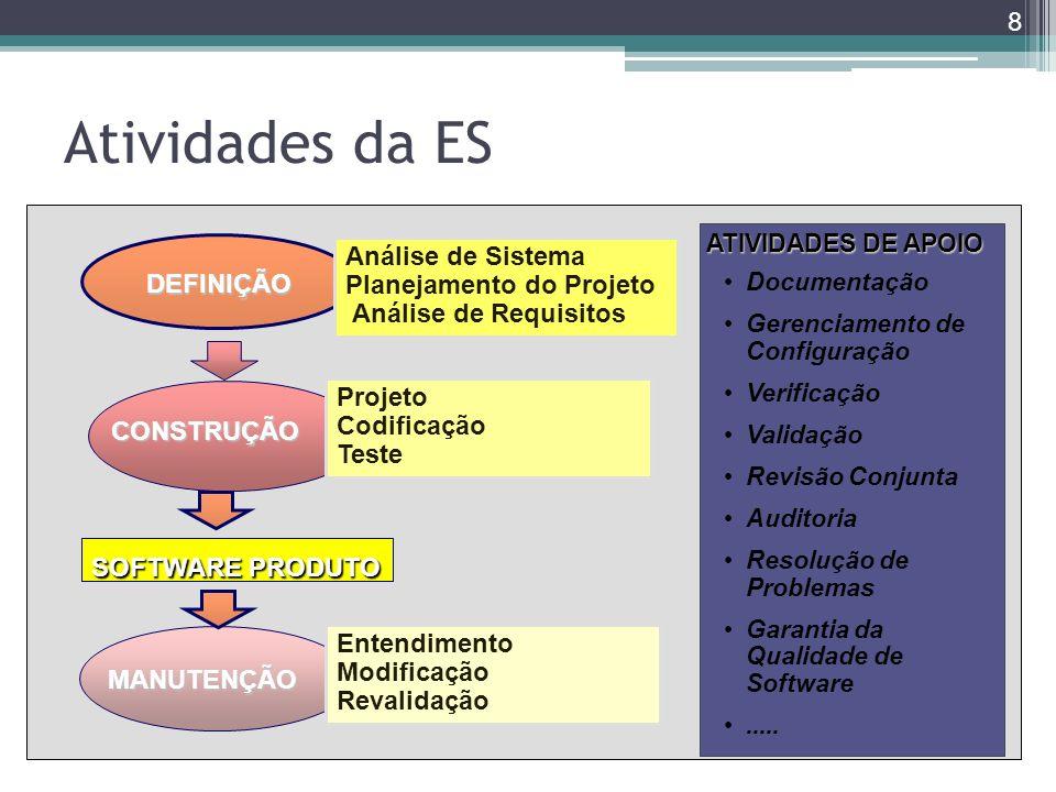 Atividades da ES 8 MANUTENÇÃO Entendimento Modificação Revalidação CONSTRUÇÃO SOFTWARE PRODUTO Projeto Codificação Teste DEFINIÇÃO Análise de Sistema