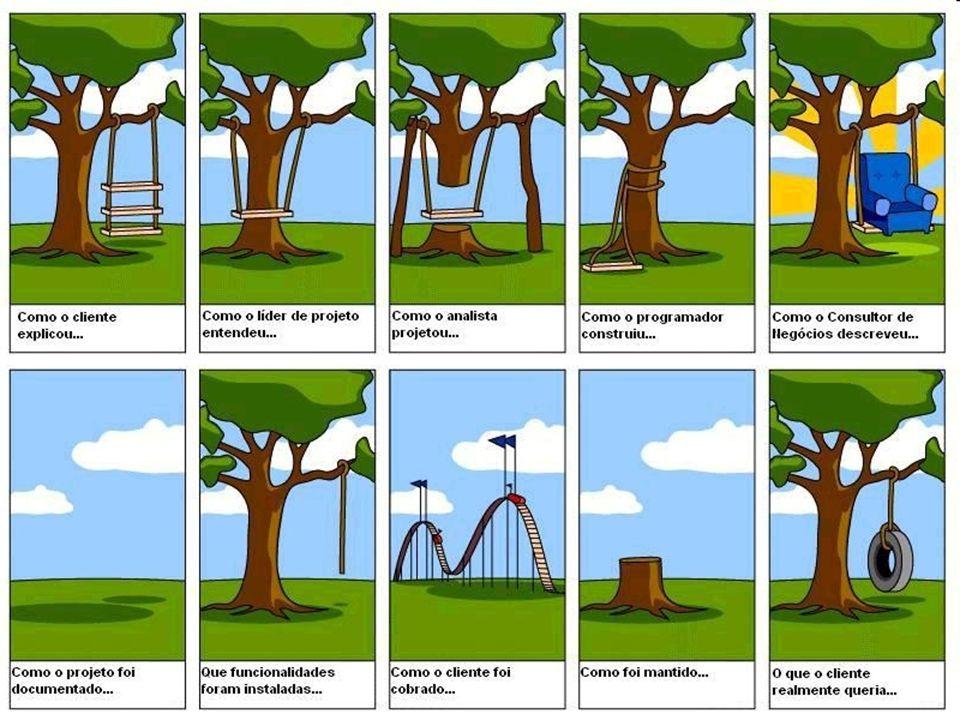 10 Engenharia de Software Então...