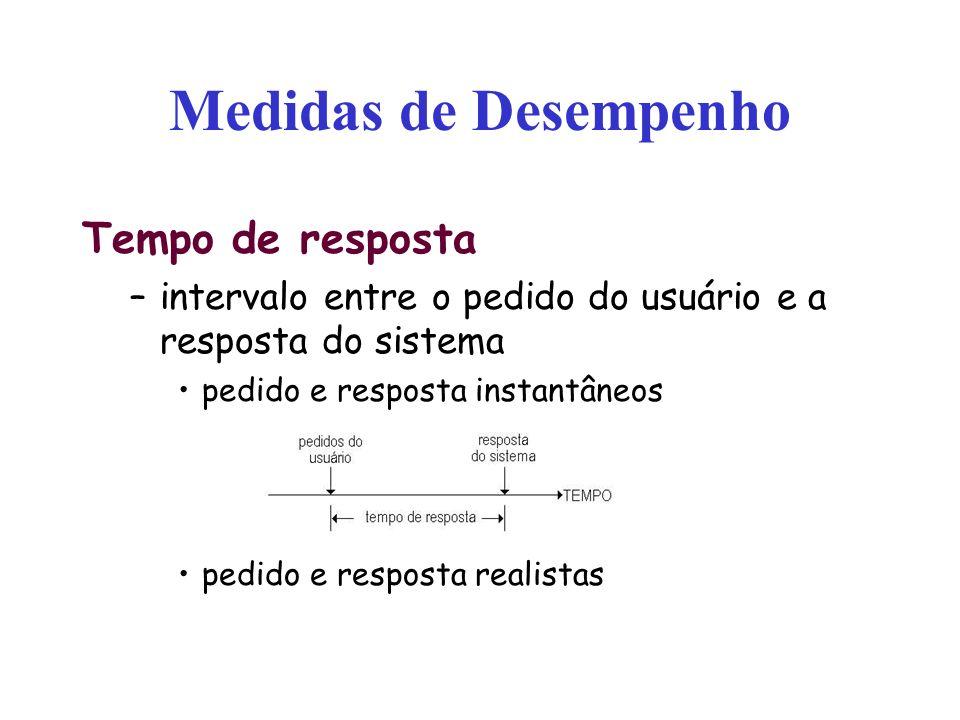 Medidas de Desempenho Tempo de resposta –intervalo entre o pedido do usuário e a resposta do sistema pedido e resposta instantâneos pedido e resposta
