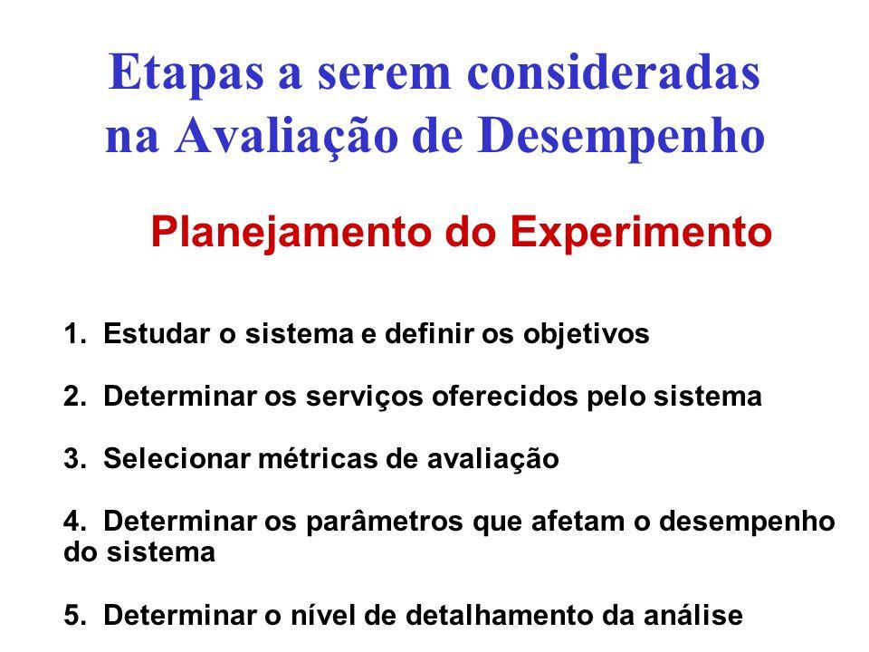 Etapas a serem consideradas na Avaliação de Desempenho Planejamento do Experimento 1. Estudar o sistema e definir os objetivos 2. Determinar os serviç
