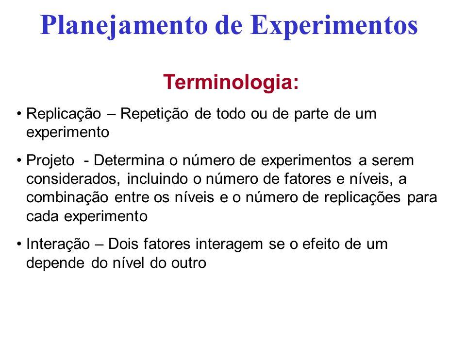 Terminologia: Replicação – Repetição de todo ou de parte de um experimento Projeto - Determina o número de experimentos a serem considerados, incluind
