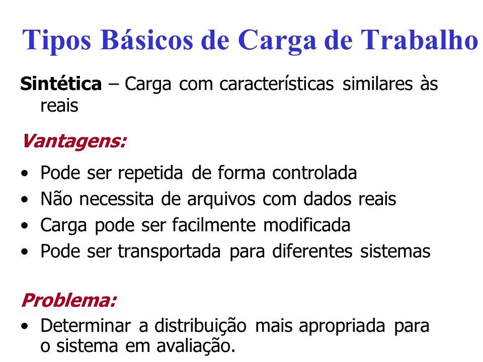 Tipos Básicos de Carga de Trabalho Sintética – Carga com características similares às reais Vantagens: Pode ser repetida de forma controlada Não neces