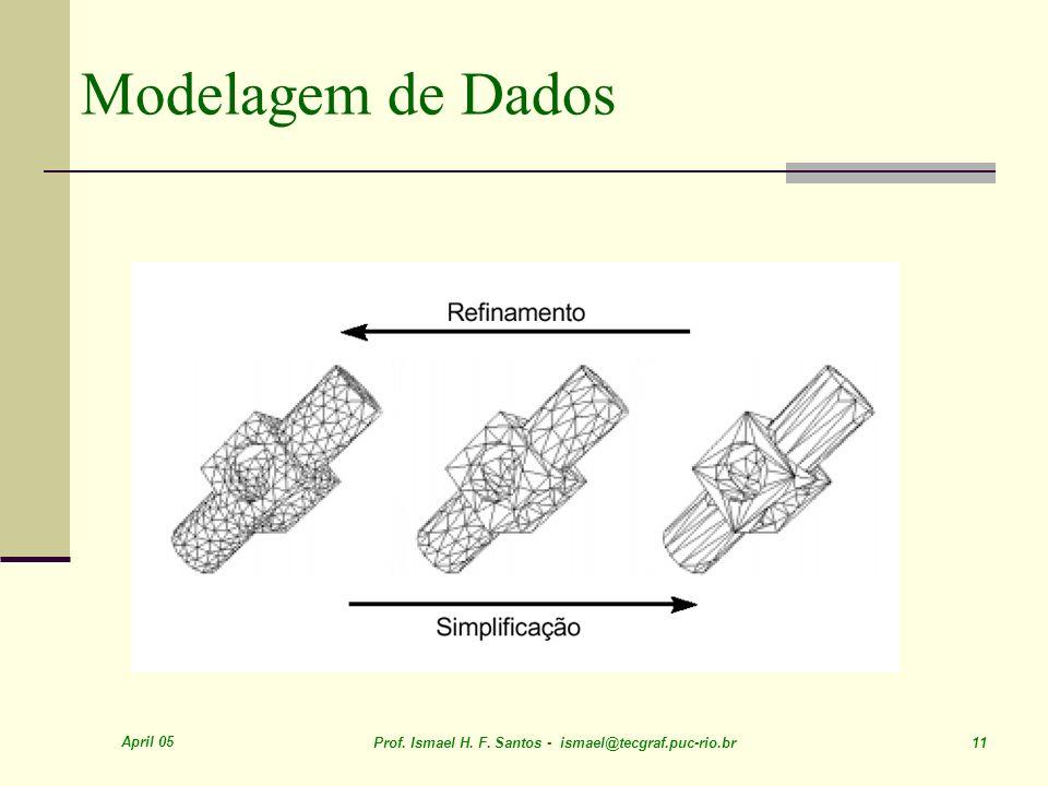 April 05 Prof. Ismael H. F. Santos - ismael@tecgraf.puc-rio.br 11 Modelagem de Dados