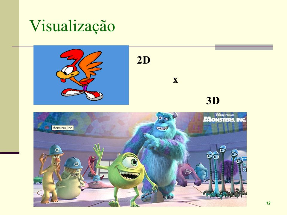 April 05 Prof. Ismael H. F. Santos - ismael@tecgraf.puc-rio.br 12 Visualização 2D 3D x