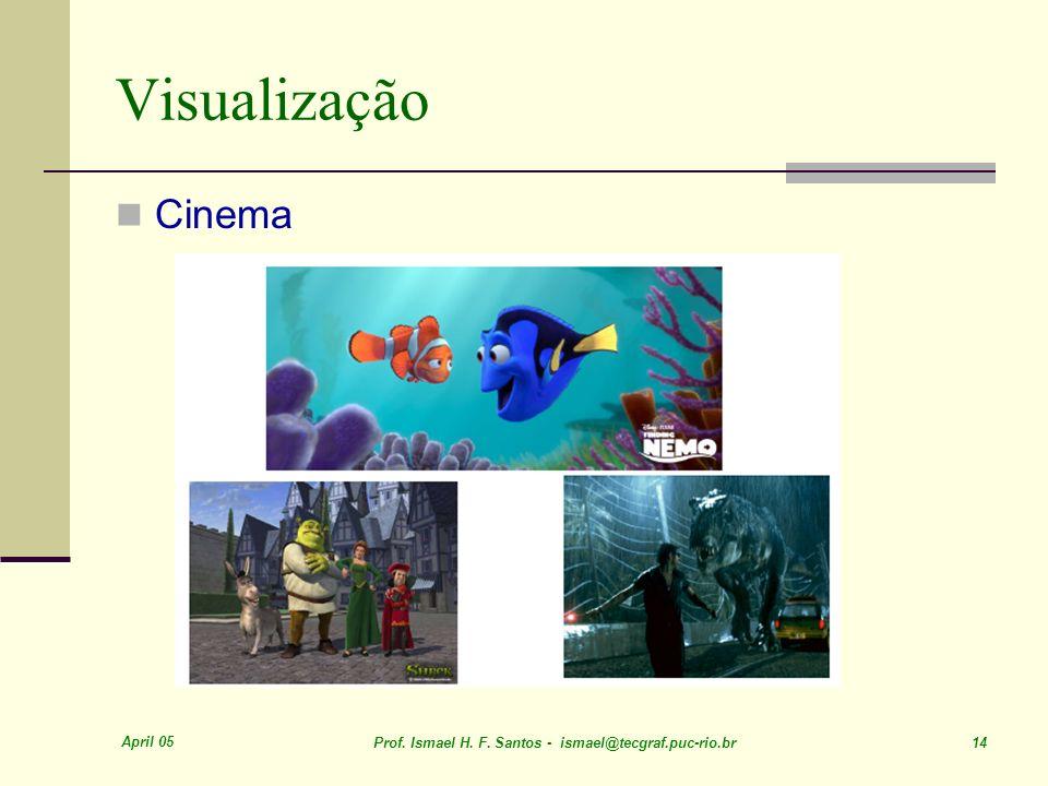 April 05 Prof. Ismael H. F. Santos - ismael@tecgraf.puc-rio.br 14 Visualização Cinema