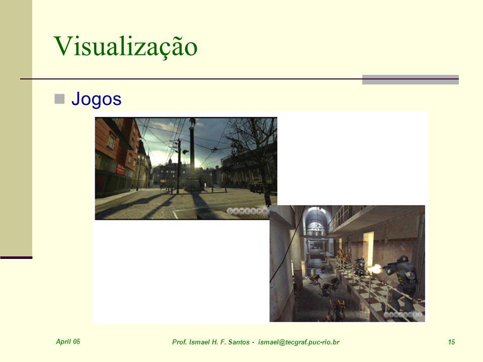 April 05 Prof. Ismael H. F. Santos - ismael@tecgraf.puc-rio.br 15 Visualização Jogos