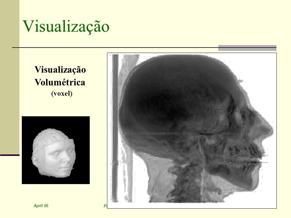 April 05 Prof. Ismael H. F. Santos - ismael@tecgraf.puc-rio.br 17 Visualização Volumétrica (voxel)