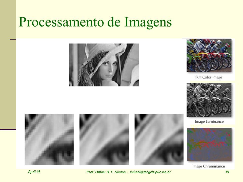 April 05 Prof. Ismael H. F. Santos - ismael@tecgraf.puc-rio.br 19 Processamento de Imagens