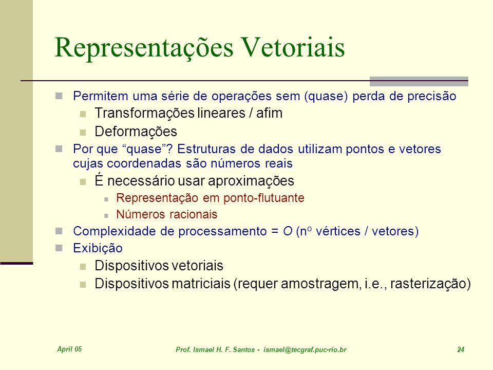 April 05 Prof. Ismael H. F. Santos - ismael@tecgraf.puc-rio.br 24 Representações Vetoriais Permitem uma série de operações sem (quase) perda de precis