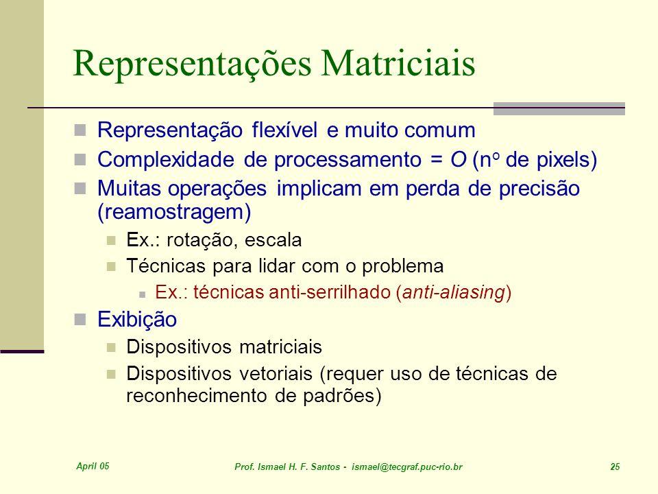 April 05 Prof. Ismael H. F. Santos - ismael@tecgraf.puc-rio.br 25 Representações Matriciais Representação flexível e muito comum Complexidade de proce