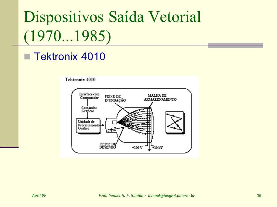 April 05 Prof. Ismael H. F. Santos - ismael@tecgraf.puc-rio.br 30 Dispositivos Saída Vetorial (1970...1985) Tektronix 4010