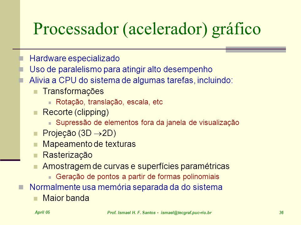 April 05 Prof. Ismael H. F. Santos - ismael@tecgraf.puc-rio.br 36 Processador (acelerador) gráfico Hardware especializado Uso de paralelismo para atin