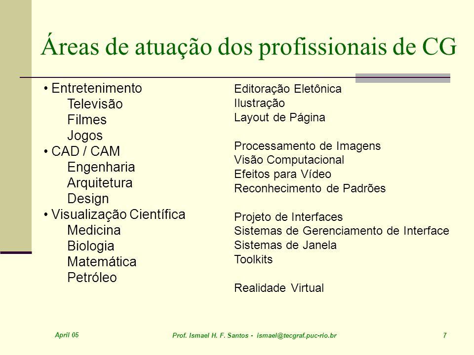 April 05 Prof. Ismael H. F. Santos - ismael@tecgraf.puc-rio.br 7 Áreas de atuação dos profissionais de CG Entretenimento Televisão Filmes Jogos CAD /