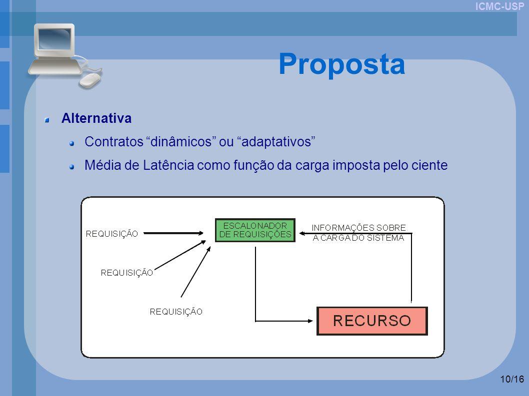 ICMC-USP 10/16 Proposta Alternativa Contratos dinâmicos ou adaptativos Média de Latência como função da carga imposta pelo ciente