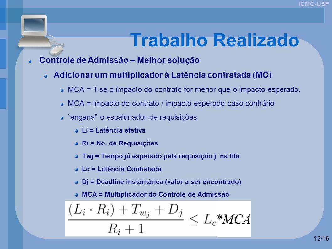 ICMC-USP 12/16 Trabalho Realizado Controle de Admissão – Melhor solução Adicionar um multiplicador à Latência contratada (MC) MCA = 1 se o impacto do